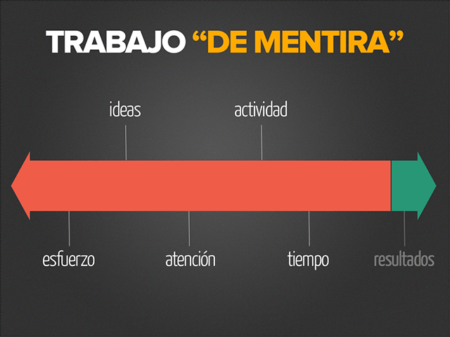 Diapositiva del Trabajo de Mentira