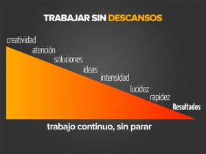 Diapositiva Trabajar sin Descansos